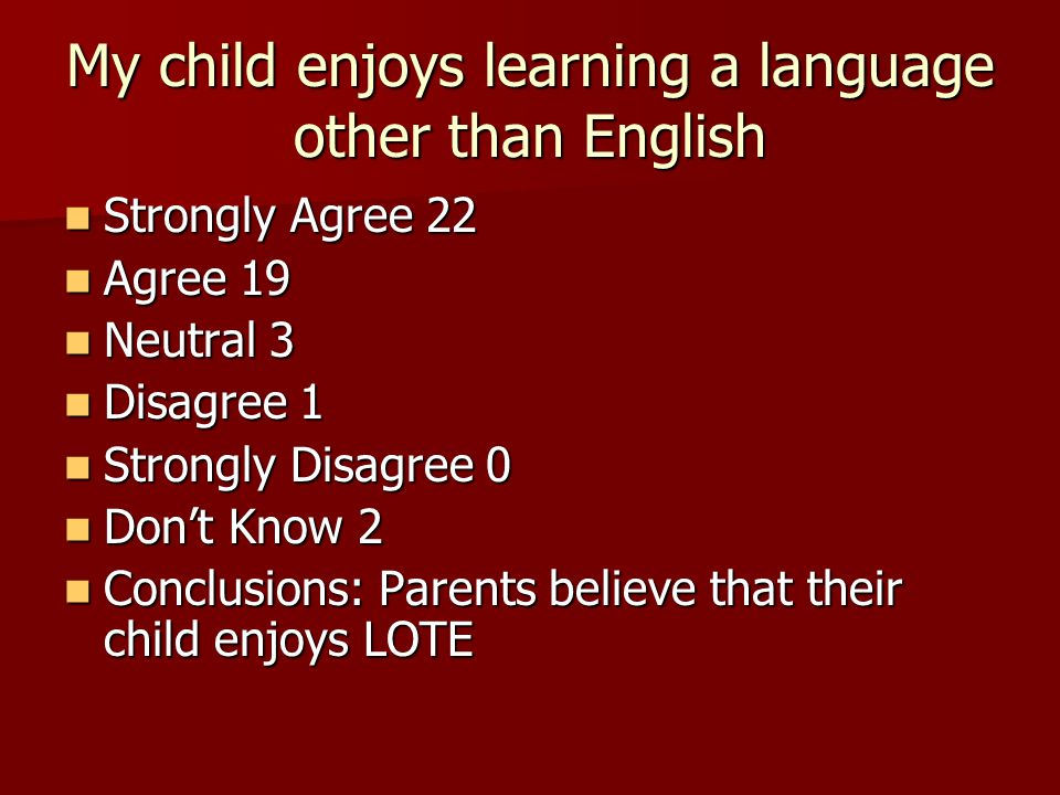 My child enjoys learning a language other than English Strongly Agree 22 Strongly Agree 22 Agree 19 Agree 19 Neutral 3 Neutral 3 Disagree 1 Disagree 1 Strongly Disagree 0 Strongly Disagree 0 Don't Know 2 Don't Know 2 Conclusions: Parents believe that their child enjoys LOTE Conclusions: Parents believe that their child enjoys LOTE