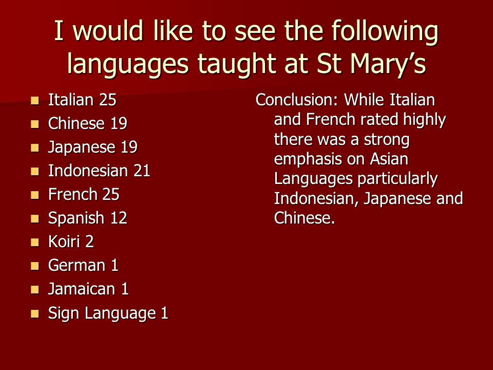 I would like to see the following languages taught at St Mary's Italian 25 Italian 25 Chinese 19 Chinese 19 Japanese 19 Japanese 19 Indonesian 21 Indonesian 21 French 25 French 25 Spanish 12 Spanish 12 Koiri 2 Koiri 2 German 1 German 1 Jamaican 1 Jamaican 1 Sign Language 1 Sign Language 1 Conclusion: While Italian and French rated highly there was a strong emphasis on Asian Languages particularly Indonesian, Japanese and Chinese.