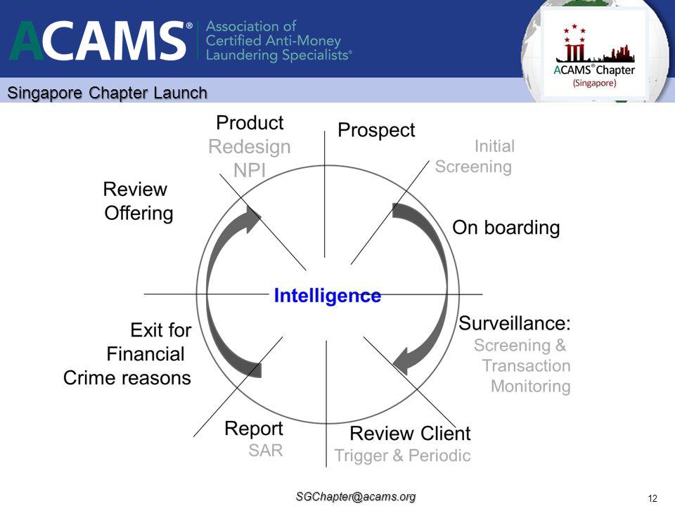 Singapore Chapter Launch SGChapter@acams.org 12