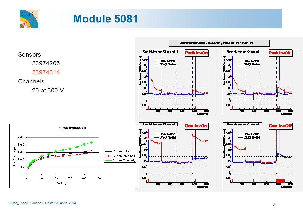 Guido_Tonelli / Gruppo 1/ Roma/5-6 Aprile 2004 21 Module 5081 Sensors 23974205 23974314 Channels 20 at 300 V