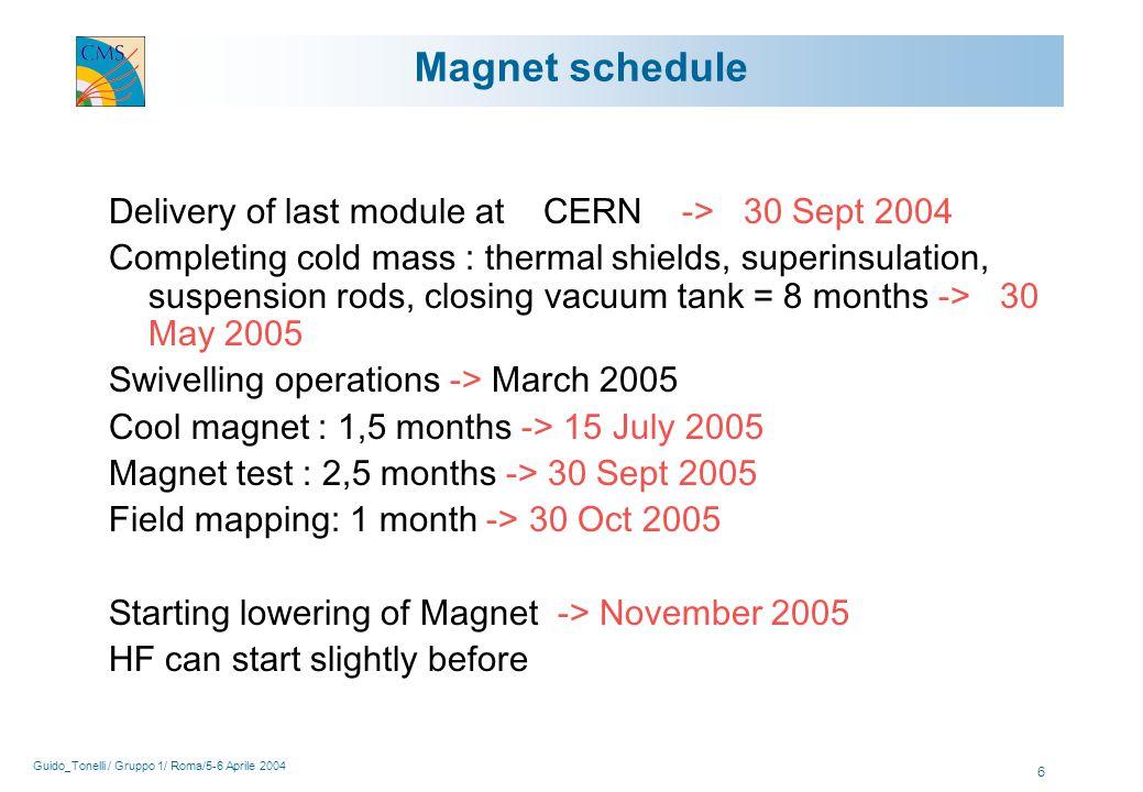Guido_Tonelli / Gruppo 1/ Roma/5-6 Aprile 2004 17 Costruzione dei moduli 815: hybrids delivered 694: modules assembled 582: module tested 39: modules faulty