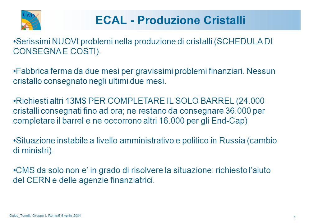 Guido_Tonelli / Gruppo 1/ Roma/5-6 Aprile 2004 7 ECAL - Produzione Cristalli Serissimi NUOVI problemi nella produzione di cristalli (SCHEDULA DI CONSEGNA E COSTI).
