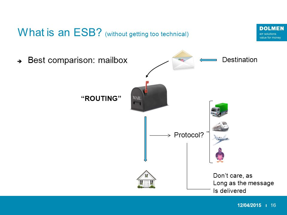 What is an ESB.