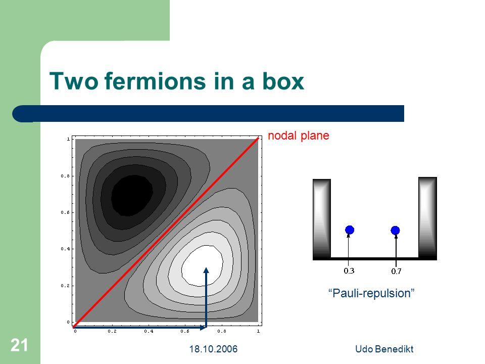 """18.10.2006Udo Benedikt 21 Two fermions in a box """"Pauli-repulsion"""" nodal plane"""