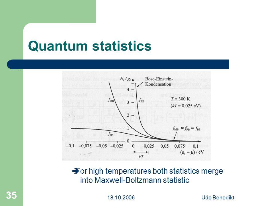 18.10.2006Udo Benedikt 35 Quantum statistics  For high temperatures both statistics merge into Maxwell-Boltzmann statistic