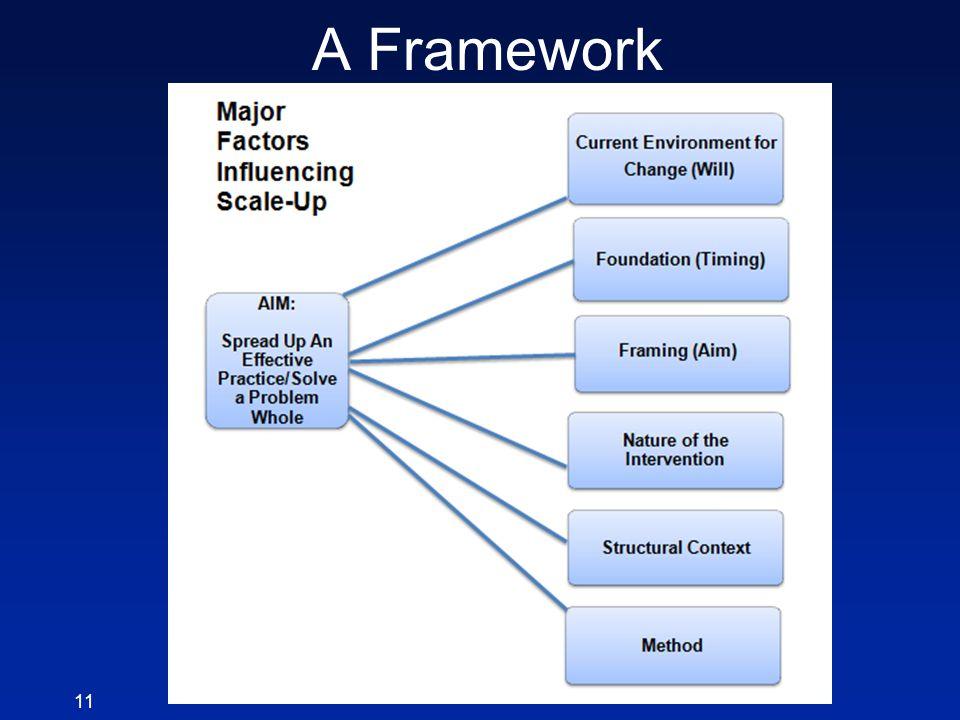 A Framework 11