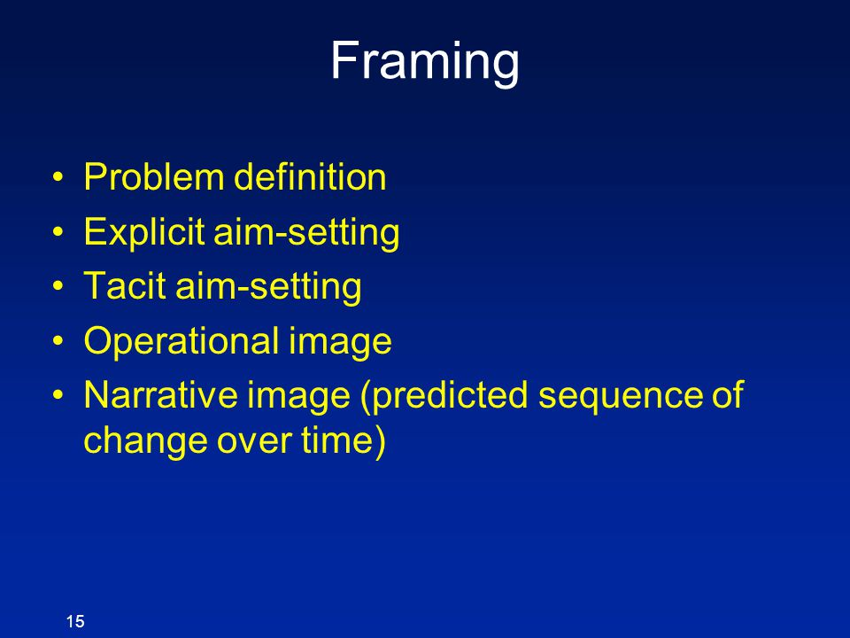 Framing Problem definition Explicit aim-setting Tacit aim-setting Operational image Narrative image (predicted sequence of change over time) 15