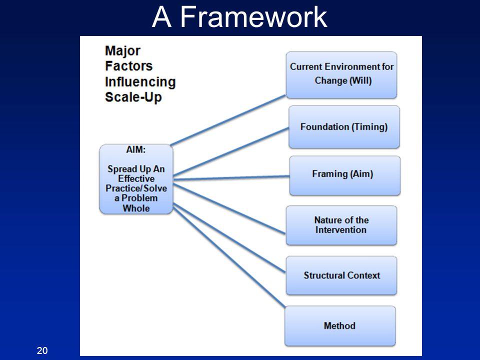 A Framework 20
