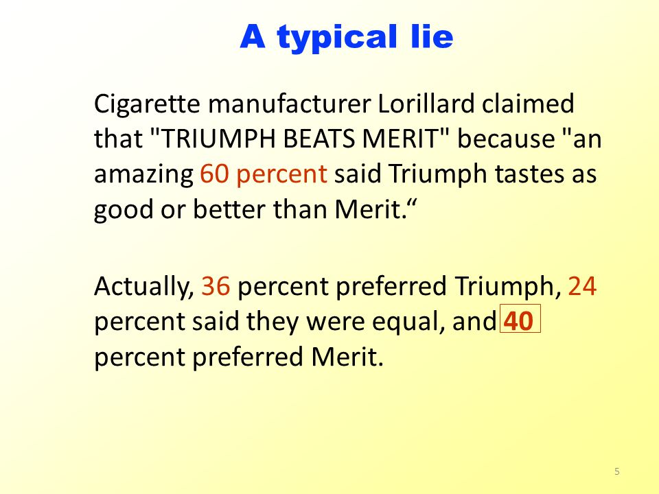Cigarette manufacturer Lorillard claimed that TRIUMPH BEATS MERIT because an amazing 60 percent said Triumph tastes as good or better than Merit. Actually, 36 percent preferred Triumph, 24 percent said they were equal, and 40 percent preferred Merit.
