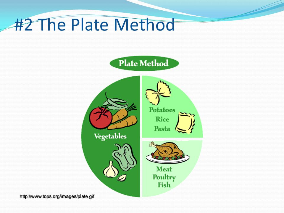 #2 The Plate Method http://www.tops.org/images/plate.gif