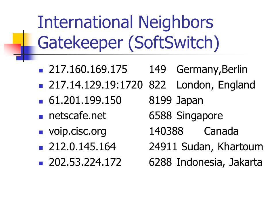 International Neighbors Gatekeeper (SoftSwitch) 217.160.169.175149Germany,Berlin 217.14.129.19:1720822London, England 61.201.199.1508199Japan netscafe.net6588Singapore voip.cisc.org140388Canada 212.0.145.16424911 Sudan, Khartoum 202.53.224.1726288Indonesia, Jakarta