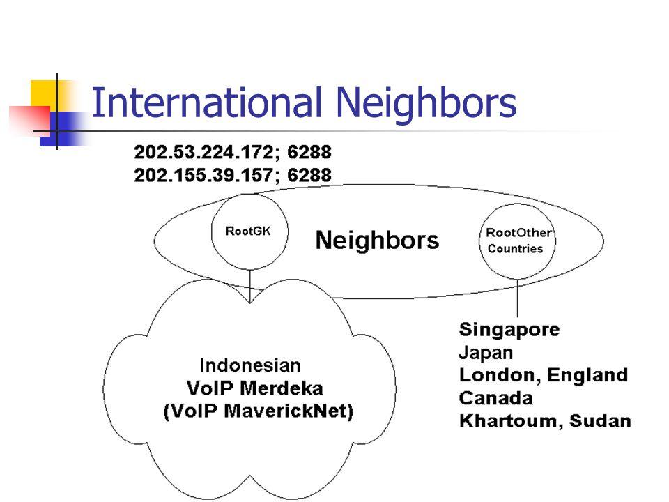 International Neighbors