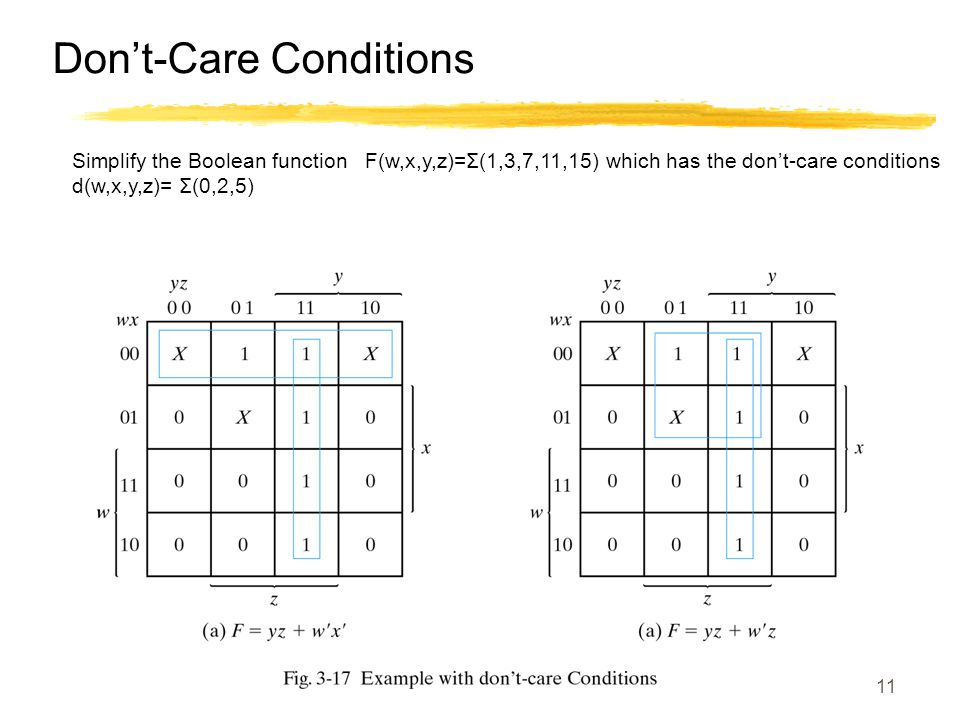 11 Don't-Care Conditions Simplify the Boolean function F(w,x,y,z)=Σ(1,3,7,11,15) which has the don't-care conditions d(w,x,y,z)= Σ(0,2,5)