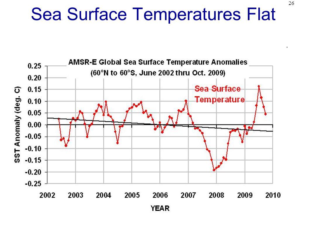 26 Sea Surface Temperatures Flat