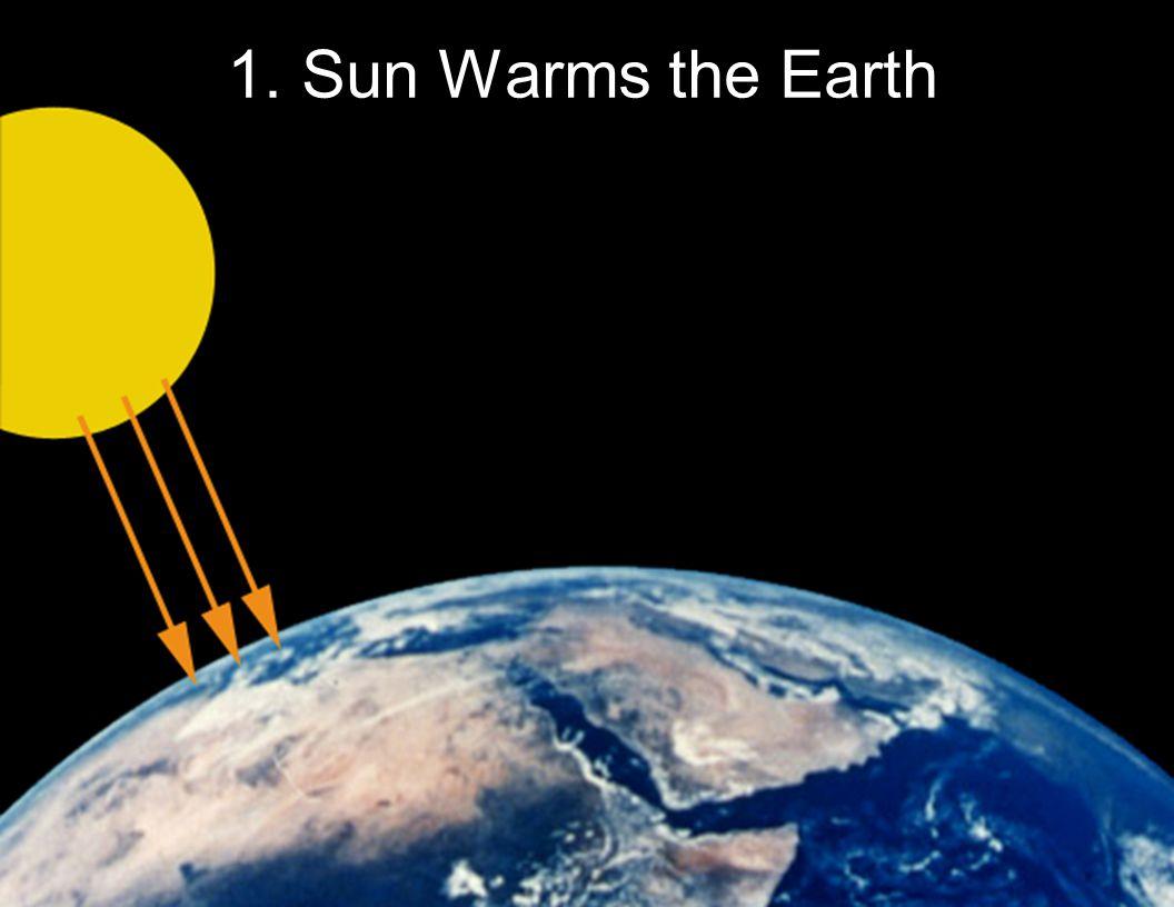 5 1. Sun Warms the Earth