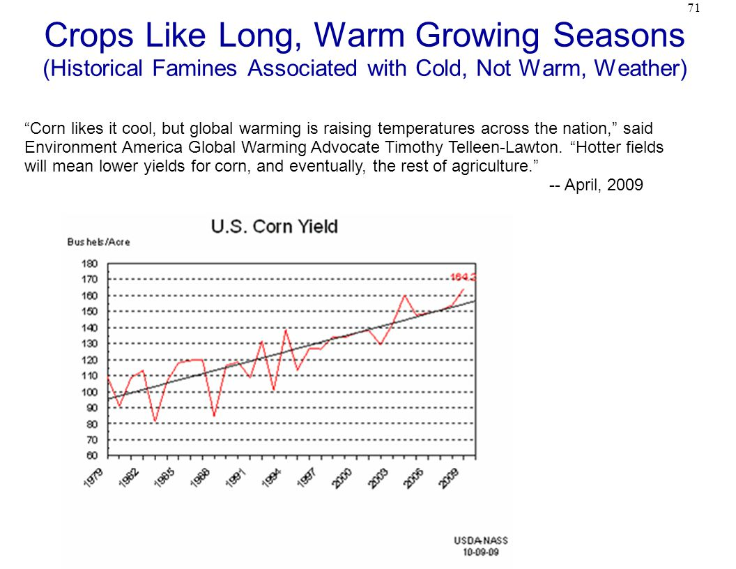 71 Crops Like Long, Warm Growing Seasons (Historical Famines Associated with Cold, Not Warm, Weather) Corn likes it cool, but global warming is raising temperatures across the nation, said Environment America Global Warming Advocate Timothy Telleen-Lawton.