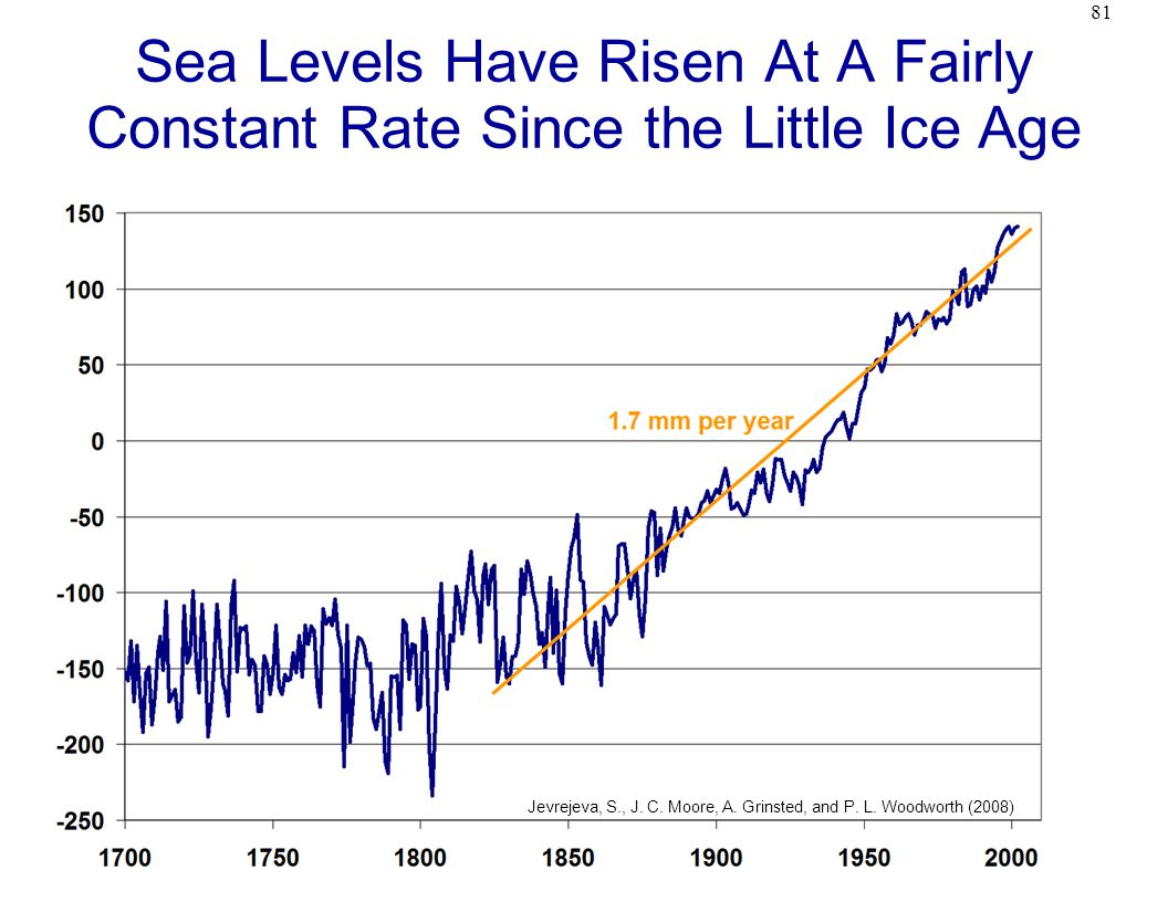 81 Sea Levels Have Risen At A Fairly Constant Rate Since the Little Ice Age Jevrejeva, S., J.