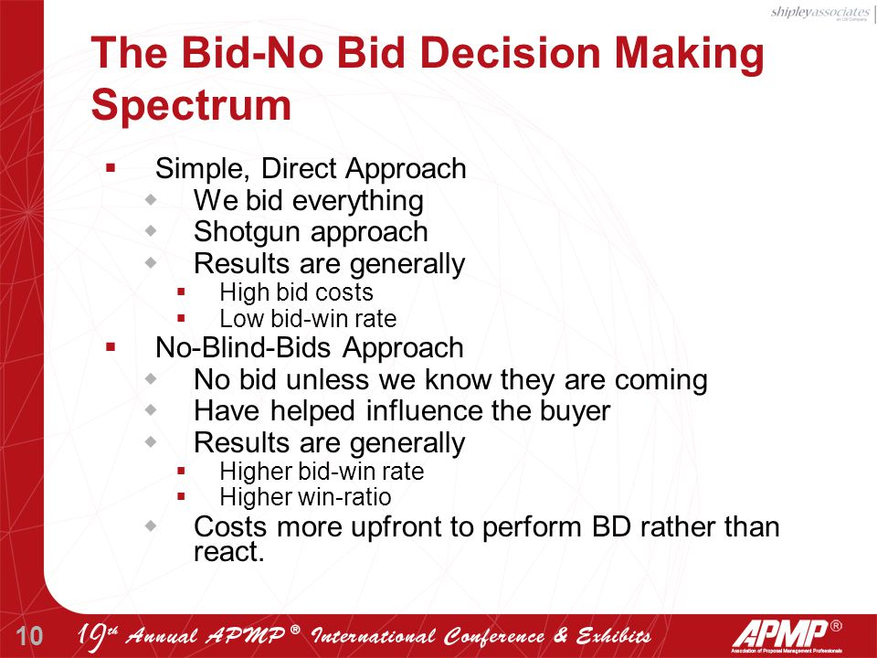 10 The Bid-No Bid Decision Making Spectrum  Simple, Direct Approach  We bid everything  Shotgun approach  Results are generally  High bid costs  Low bid-win rate  No-Blind-Bids Approach  No bid unless we know they are coming  Have helped influence the buyer  Results are generally  Higher bid-win rate  Higher win-ratio  Costs more upfront to perform BD rather than react.