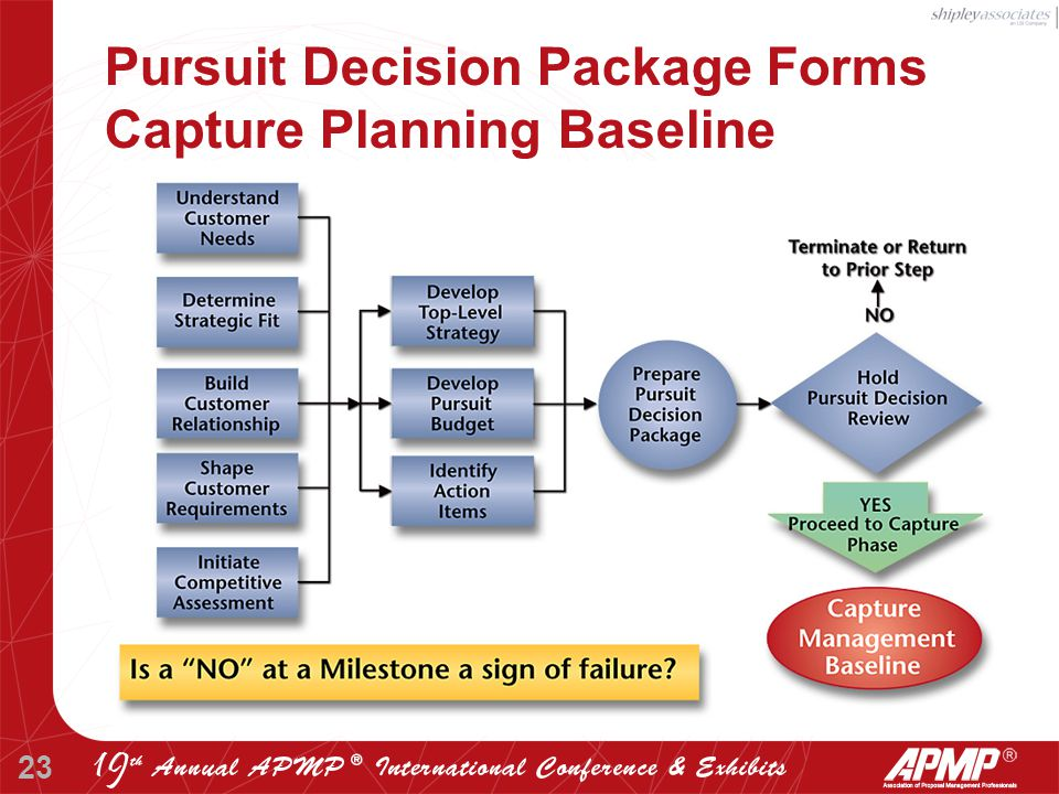 23 Pursuit Decision Package Forms Capture Planning Baseline
