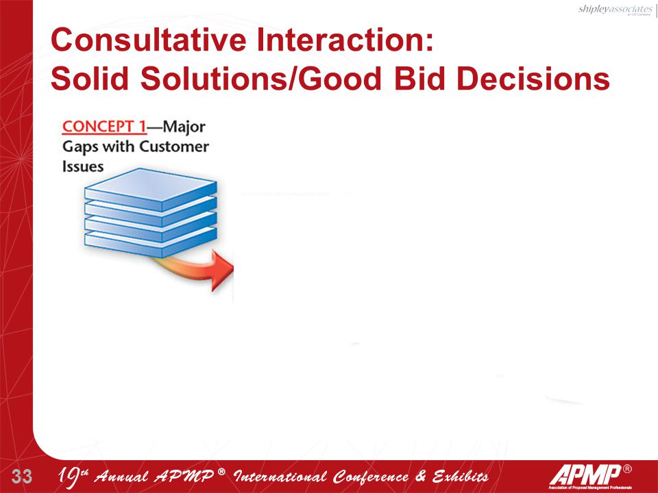 33 Consultative Interaction: Solid Solutions/Good Bid Decisions