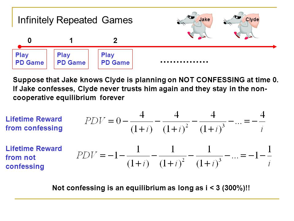 Infinitely Repeated Games JakeClyde 012 Play PD Game …………… Suppose that Jake knows Clyde is planning on NOT CONFESSING at time 0. If Jake confesses, C