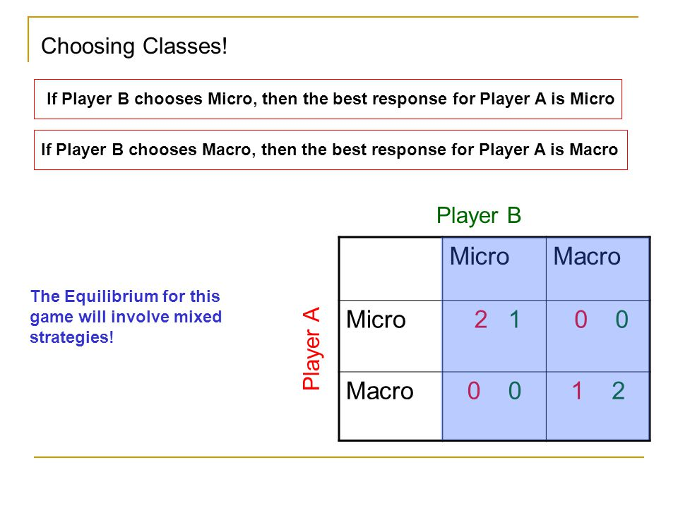 MicroMacro Micro 2 1 0 0 Macro0 1 2 Player A Player B Choosing Classes! If Player B chooses Micro, then the best response for Player A is Micro If Pla