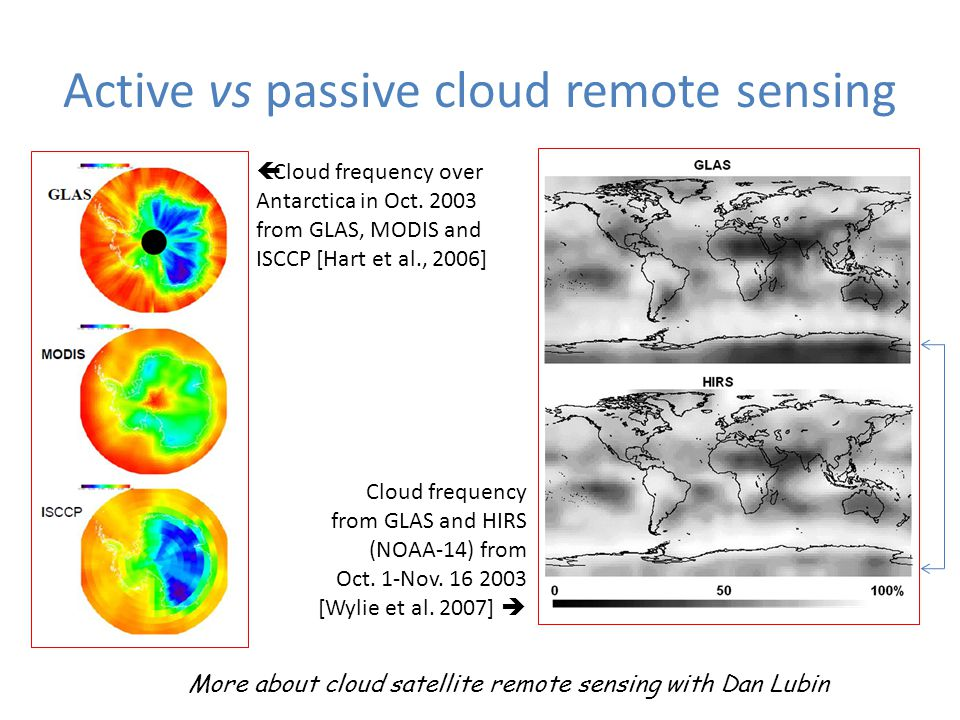 Active vs passive cloud remote sensing  Cloud frequency over Antarctica in Oct.