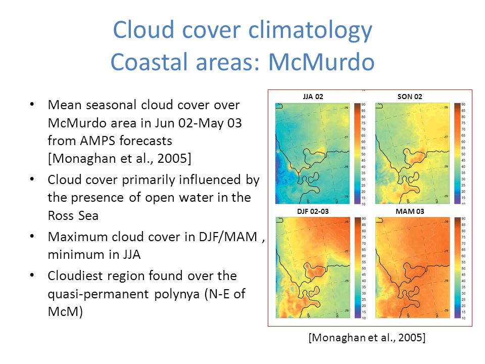 Cloud cover climatology Coastal areas: McMurdo Mean seasonal cloud cover over McMurdo area in Jun 02-May 03 from AMPS forecasts [Monaghan et al., 2005] Cloud cover primarily influenced by the presence of open water in the Ross Sea Maximum cloud cover in DJF/MAM, minimum in JJA Cloudiest region found over the quasi-permanent polynya (N-E of McM) [Monaghan et al., 2005] JJA 02SON 02 DJF 02-03MAM 03