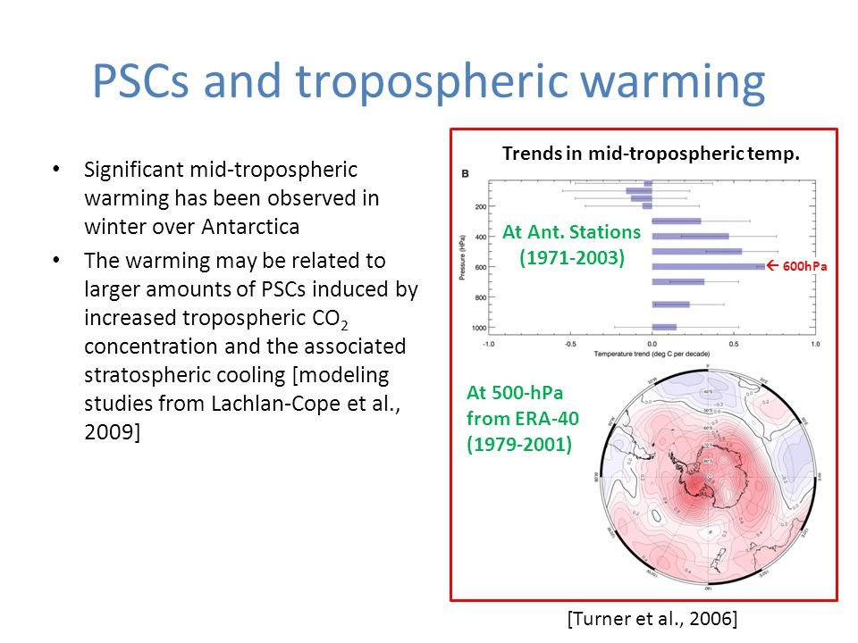 PSCs and tropospheric warming Significant mid-tropospheric warming has been observed in winter over Antarctica The warming may be related to larger amounts of PSCs induced by increased tropospheric CO 2 concentration and the associated stratospheric cooling [modeling studies from Lachlan-Cope et al., 2009] [Turner et al., 2006] At 500-hPa from ERA-40 (1979-2001) Trends in mid-tropospheric temp.