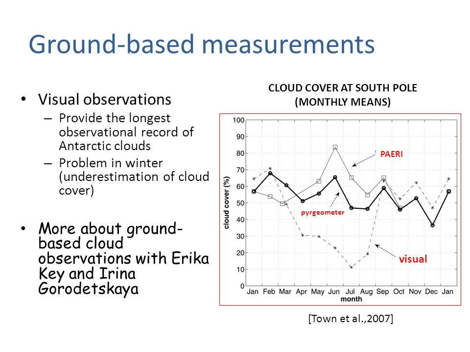 Polar Stratospheric Clouds (PSCs) Tropopause GLAS backscatter ratio for Sept.