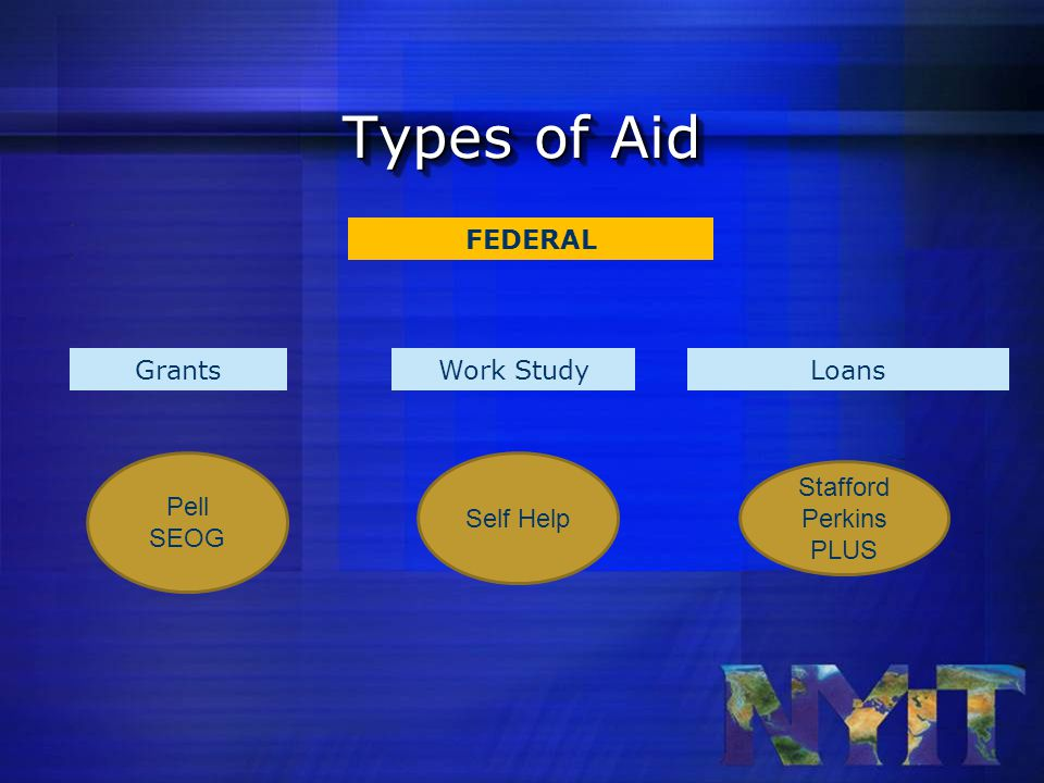Types of Aid FEDERAL GrantsWork StudyLoans Pell SEOG Self Help Stafford Perkins PLUS