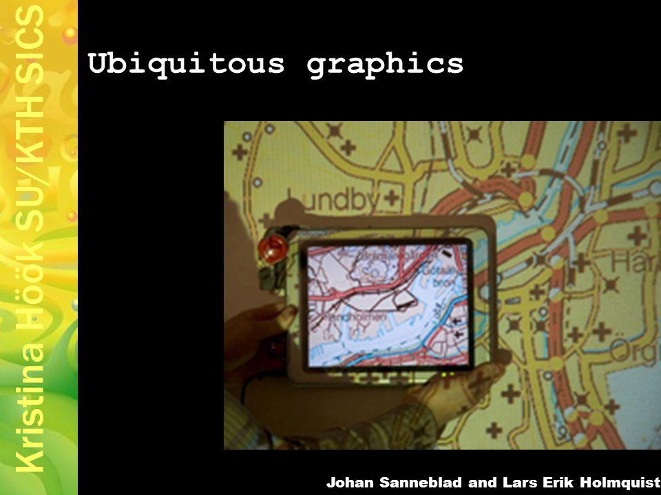 Kristina Höök SU/KTH SICS Ubiquitous graphics Johan Sanneblad and Lars Erik Holmquist