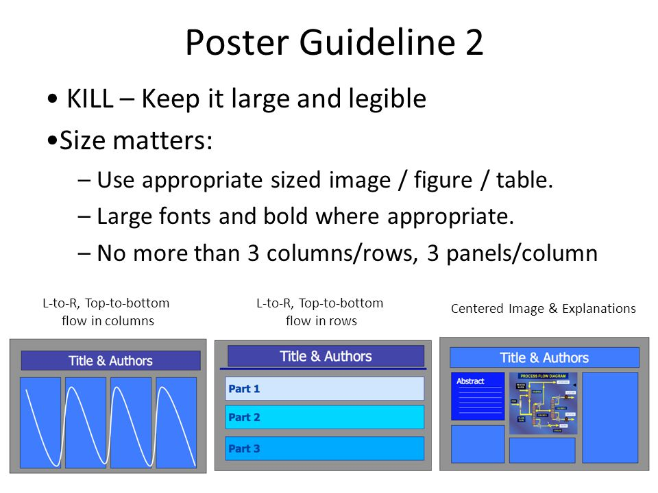 Poster Guideline 2 KILL – Keep it large and legible Size matters: – Use appropriate sized image / figure / table. – Large fonts and bold where appropr