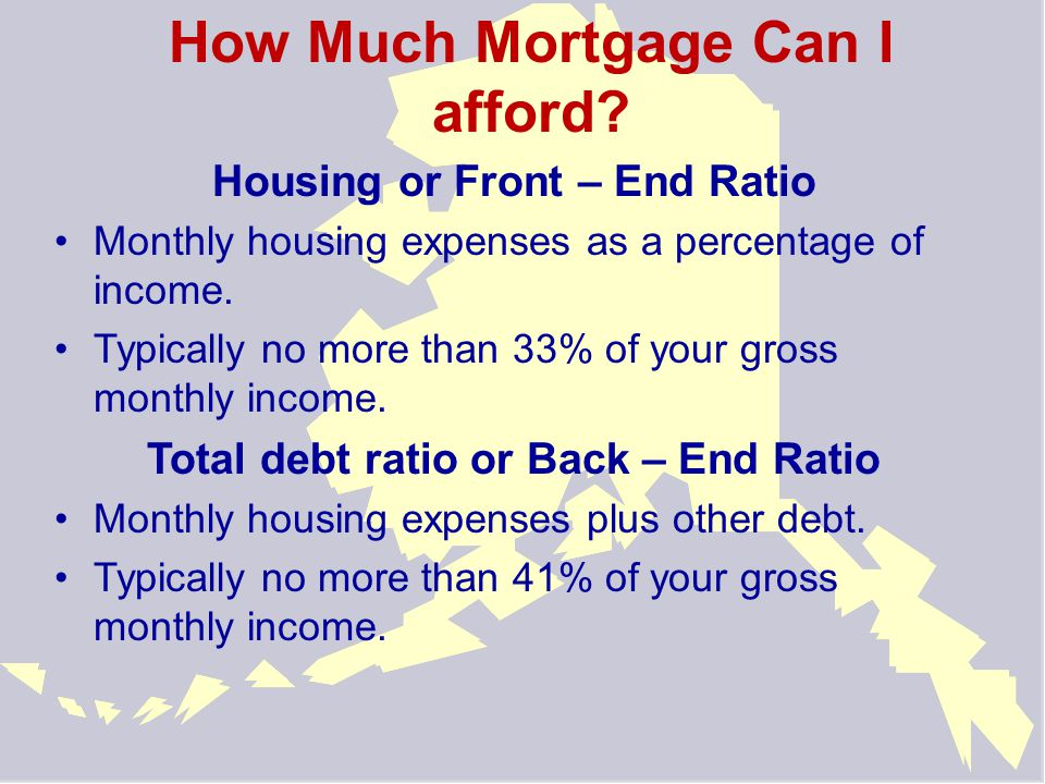 How Much Mortgage Can I afford.