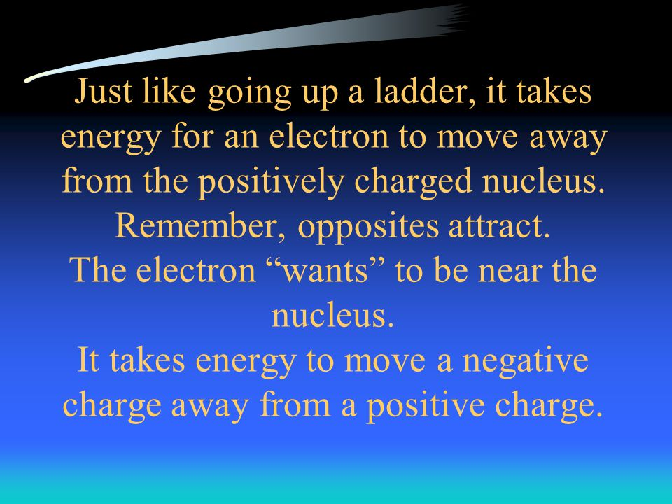 Just like going up a ladder, it takes energy for an electron to move away from the positively charged nucleus.