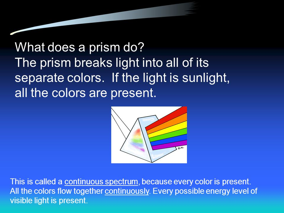 What does a prism do. The prism breaks light into all of its separate colors.