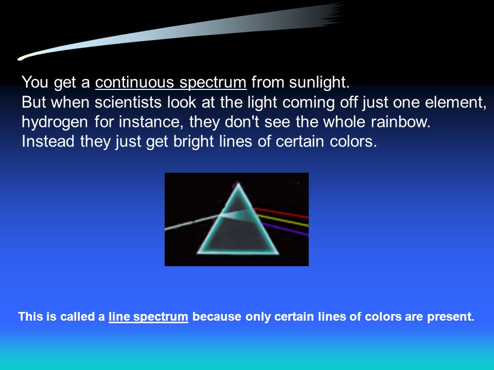 Go back to your hydrogen line spectrum and label the electron jumps that these lines represent.