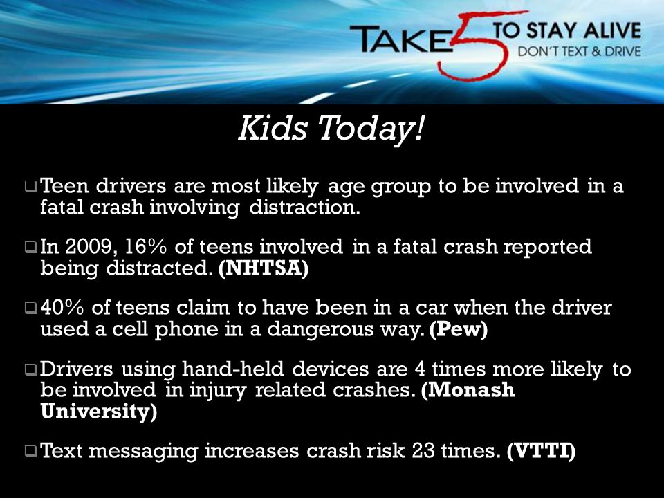  Teen drivers are most likely age group to be involved in a fatal crash involving distraction.