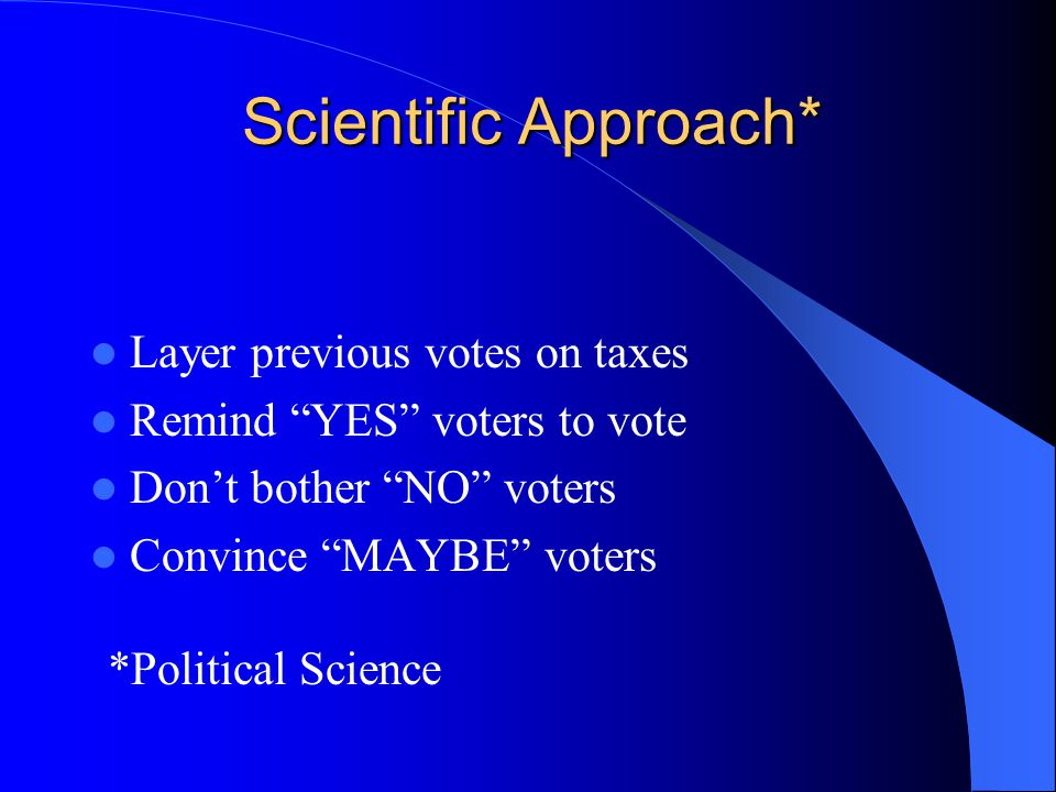 """Scientific Approach* Layer previous votes on taxes Remind """"YES"""" voters to vote Don't bother """"NO"""" voters Convince """"MAYBE"""" voters *Political Science"""