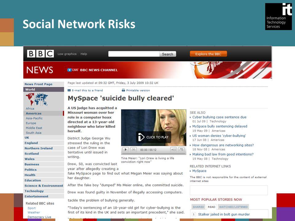 Social Network Risks