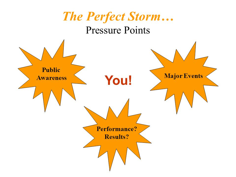 The Perfect Storm… Pressure Points Public Awareness Major Events Performance? Results? You!