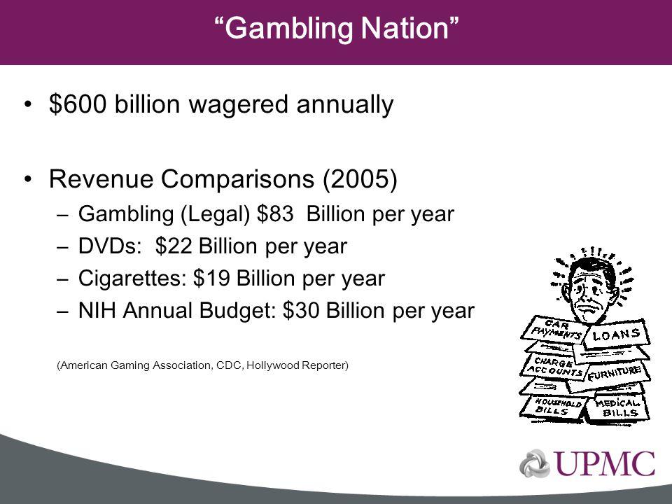 """Gambling Nation"" $600 billion wagered annually Revenue Comparisons (2005) –Gambling (Legal) $83 Billion per year –DVDs: $22 Billion per year –Cigaret"