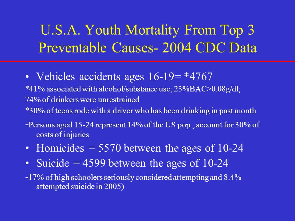U.S.A. Youth Mortality From Top 3 Preventable Causes- 2004 CDC Data Vehicles accidents ages 16-19= *4767 *41% associated with alcohol/substance use; 2