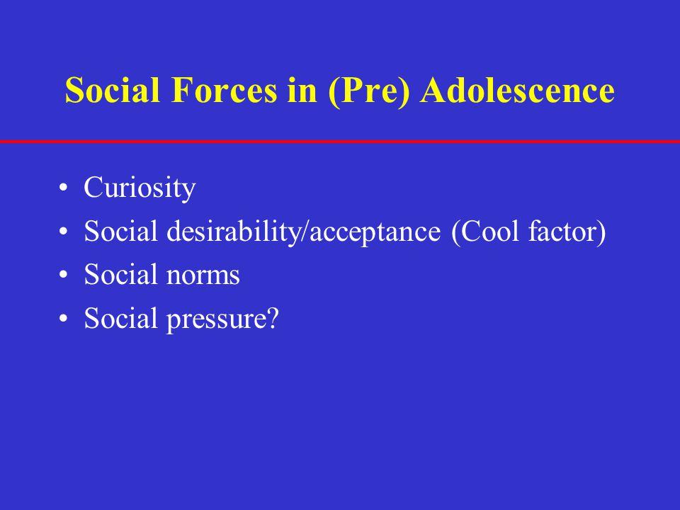 Social Forces in (Pre) Adolescence Curiosity Social desirability/acceptance (Cool factor) Social norms Social pressure?