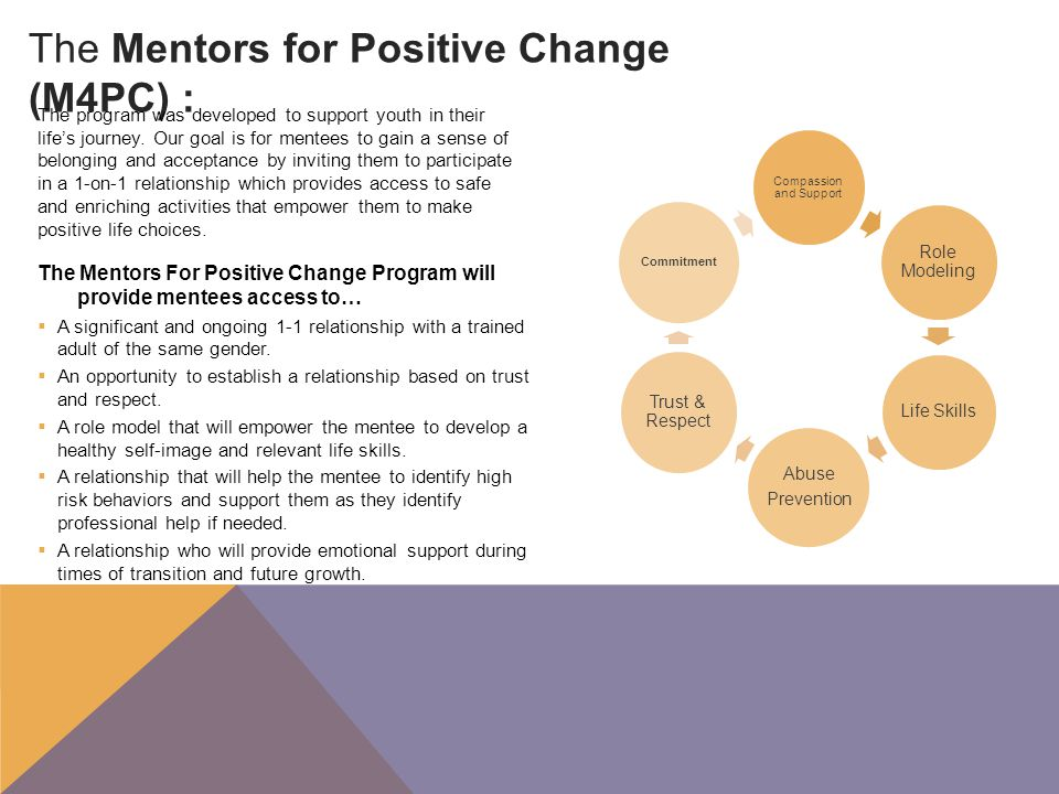 The Mentors For Positive Change Program will provide mentees access to…  A significant and ongoing 1-1 relationship with a trained adult of the same gender.