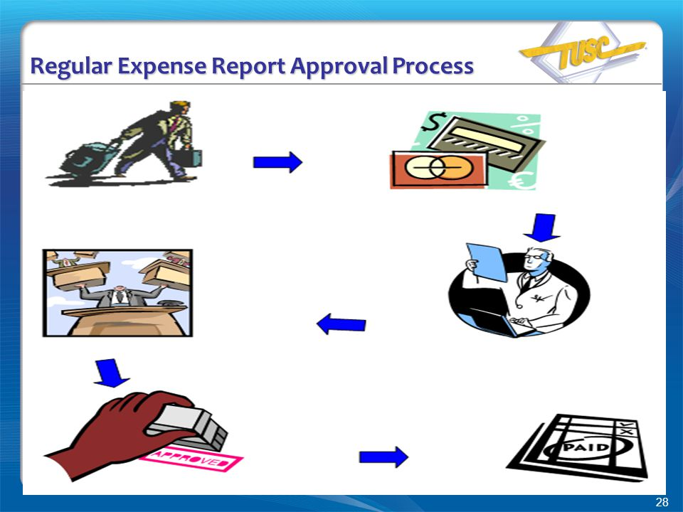 28 Regular Expense Report Approval Process