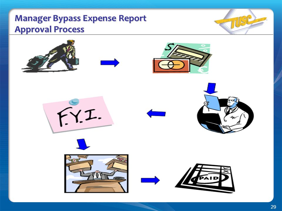 29 Manager Bypass Expense Report Approval Process