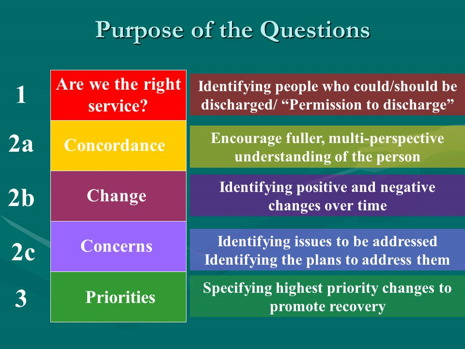Purpose of the Questions Are we the right service.