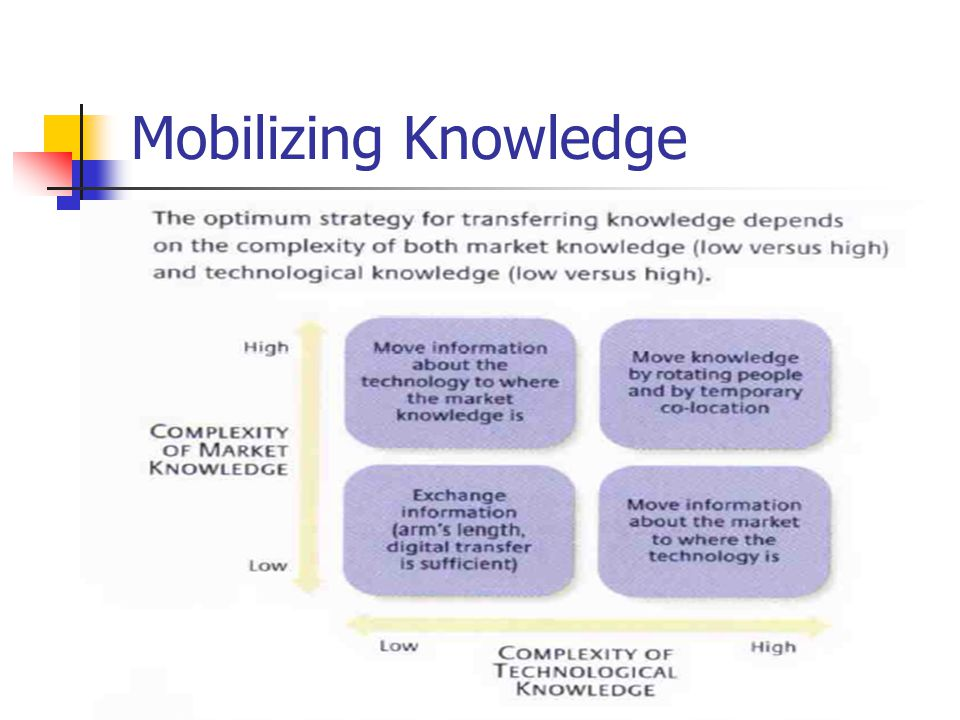 Mobilizing Knowledge