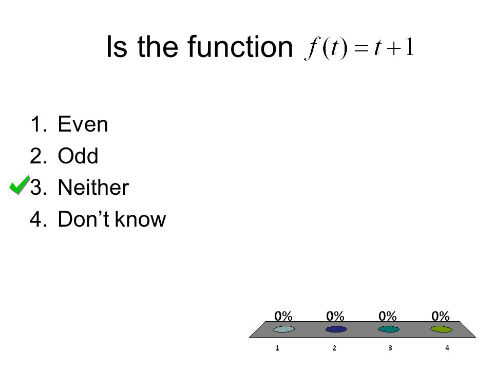 Is the function 1.Even 2.Odd 3.Neither 4.Don't know